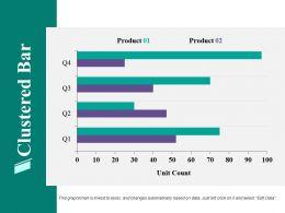 Clustered Bar Finance Ppt Powerpoint Presentation Diagram Ppt
