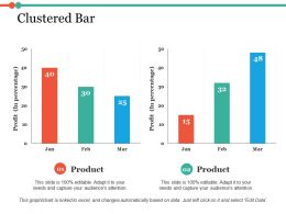 Clustered Bar Financial Analysis Ppt Infographic Template Demonstration