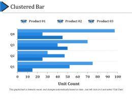 Clustered Bar Management Ppt Diagram Images