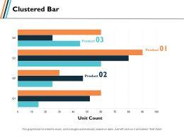 Clustered Bar Marketing Ppt Slides Graphics Template