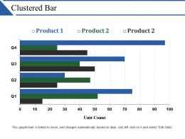 Clustered Bar Powerpoint Slide Information