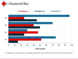 Clustered Bar Powerpoint Slides