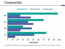 Clustered Bar Ppt Graphics