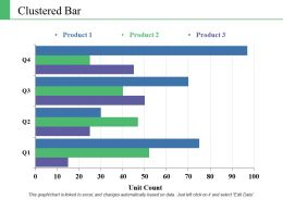 Clustered Bar Ppt Infographics Clipart Images