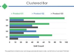 Clustered Bar Ppt Model
