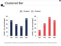 Clustered Bar Ppt Model Visuals