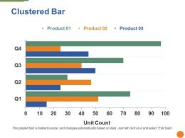 Clustered Bar Ppt Pictures Graphic Tips