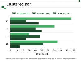 Clustered Bar Ppt Presentation Examples