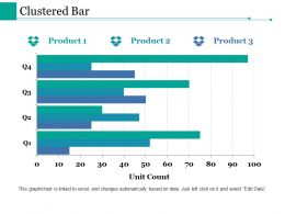 Clustered Bar Ppt Styles Sample