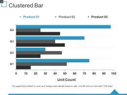 Clustered Bar Ppt Summary Slideshow
