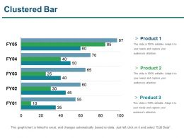 Clustered Bar Presentation Ideas