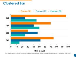 Clustered Bar Sample Of Ppt Template 1