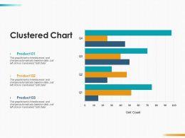 Clustered Chart Finance Ppt Infographics Design Inspiration