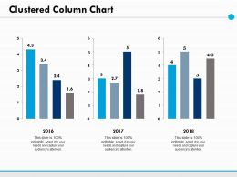 Clustered Column Chart Finance Ppt Powerpoint Presentation Diagram Images