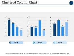 clustered_column_chart_finance_ppt_powerpoint_presentation_model_icons_Slide01