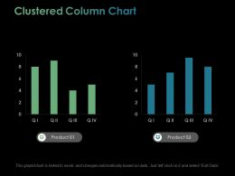 Clustered Column Chart Financial Ppt Powerpoint Presentation Diagram Lists