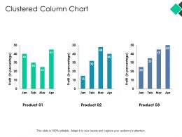 Clustered Column Chart Investment Ppt Powerpoint Presentation Pictures Examples