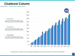 Clustered Column Finance Ppt Layouts Example Introduction