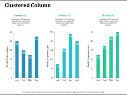 Clustered Column In Percentage Product
