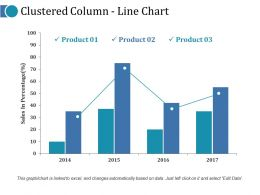 Clustered Column Line Chart Ppt Infographic Template Mockup