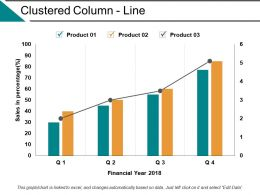 Clustered Column Line Ppt Powerpoint Presentation File Inspiration