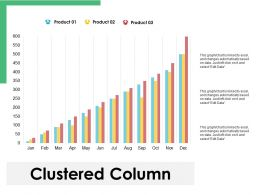 Clustered Column Ppt Powerpoint Presentation Professional Example Introduction