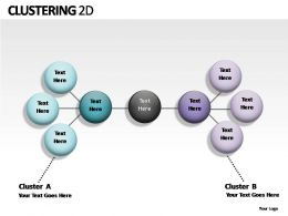 Clustering 2d Powerpoint Presentation Slides