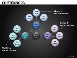 Clustering 2d Powerpoint Presentation Slides db