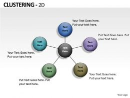 Clustering 2D ppt diagrams 10
