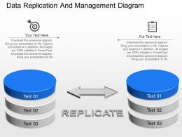 cm Data Replication And Management Diagram Powerpoint Template