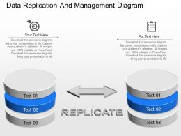 cm_data_replication_and_management_diagram_powerpoint_template_Slide02