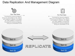 cm_data_replication_and_management_diagram_powerpoint_template_Slide03