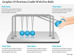 Cm Graphic Of Newtons Cradle With Five Balls Powerpoint Template
