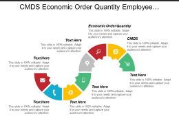 Cmds Economic Order Quantity Employee Evaluations Increase Revenue