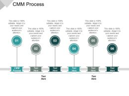 Cmm Process Ppt Powerpoint Presentation Ideas Slide Cpb