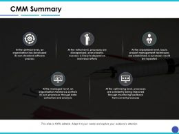 Cmm Summary Ppt Inspiration Example Introduction