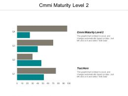Cmmi Maturity Level 2 Ppt Powerpoint Presentation Outline Pictures Cpb