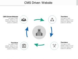 Cms Driven Website Ppt Powerpoint Presentation File Samples Cpb