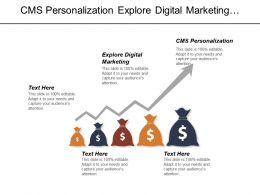Cms Personalization Explore Digital Marketing Branding Options Programatic Marketing Cpb