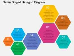 cn Seven Staged Hexagon Diagram Flat Powerpoint Design