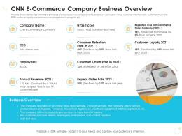 CNN E Commerce Company Business Overview Case Competition Ppt Ideas