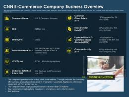 CNN E Commerce Company Business Overview Ppt Graphics