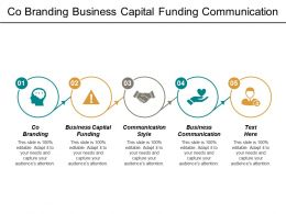 Co Branding Business Capital Funding Communication Style Business Communication Cpb