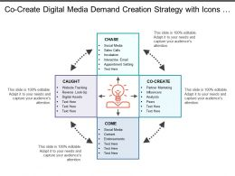 Co Create Digital Media Demand Creation Strategy With Icons And Arrows