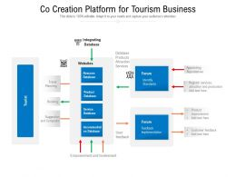 Co Creation Platform For Tourism Business