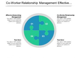 Co Worker Relationship Management Effective Networking Management Career Management Cpb