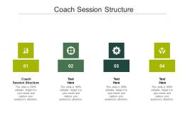 Coach Session Structure Ppt Powerpoint Presentation Inspiration Professional Cpb