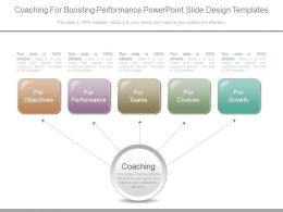 Coaching For Boosting Performance Powerpoint Slide Design Templates