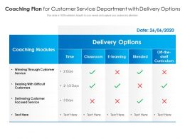 Coaching Plan For Customer Service Department With Delivery Options