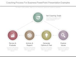 Coaching Process For Business Powerpoint Presentation Examples